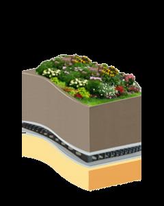روف گاردن | بام سبز | بام سبز شیبدار | شیب | انواع بام سبز|شیب بام سبز